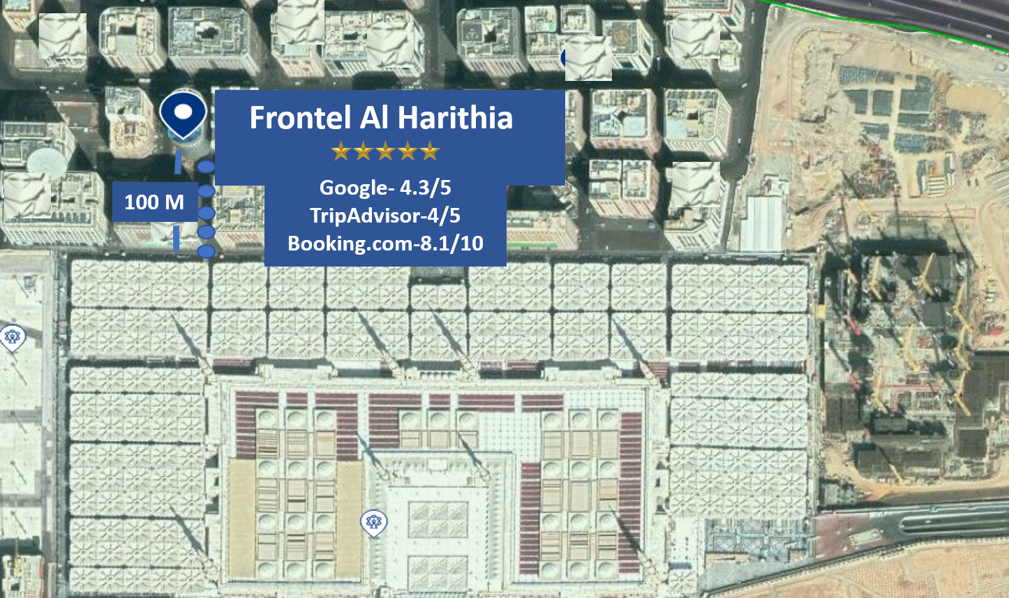 Distance between Frontel Al-harithia to Haramariti