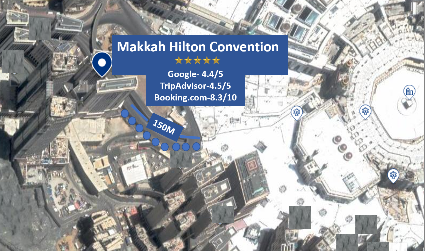 distance between Hilton Convention hotel to Haram